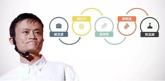 马云的新零售模式图解,什么是新零售举例说明