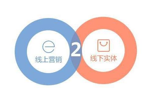 新零售模式与O2O模式有什么不同?