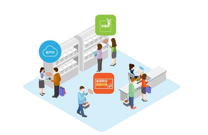 什么是新零售模式,新零售模式举例说明